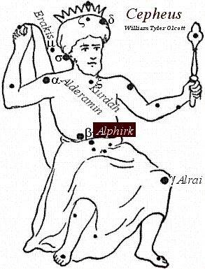 Alphirk