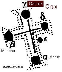 Gacrux