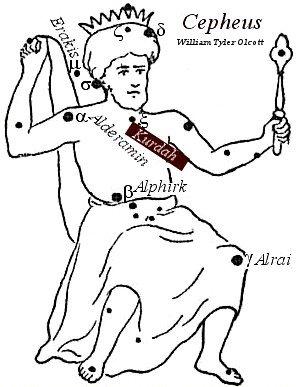 Kurdah