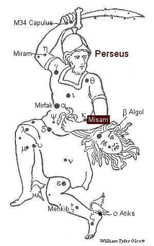Misam