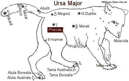 Phecda