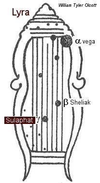 Sulaphat