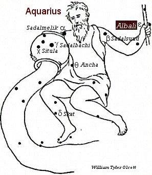 Albali
