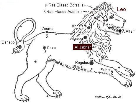 Al Jabhah