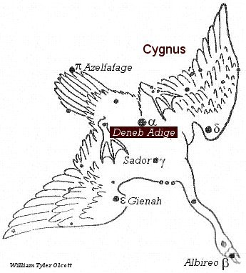 Deneb Adige