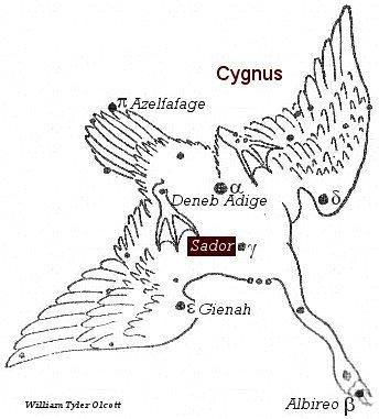 Sador